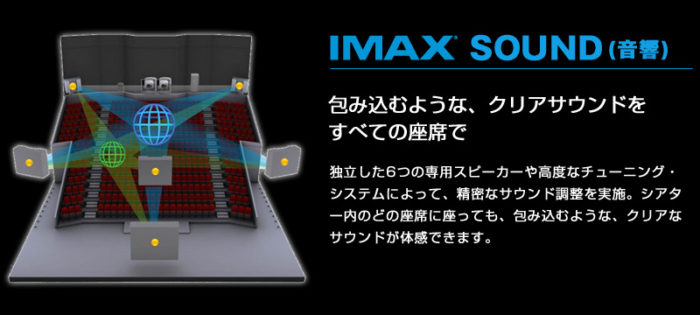 whats_imax2_system03
